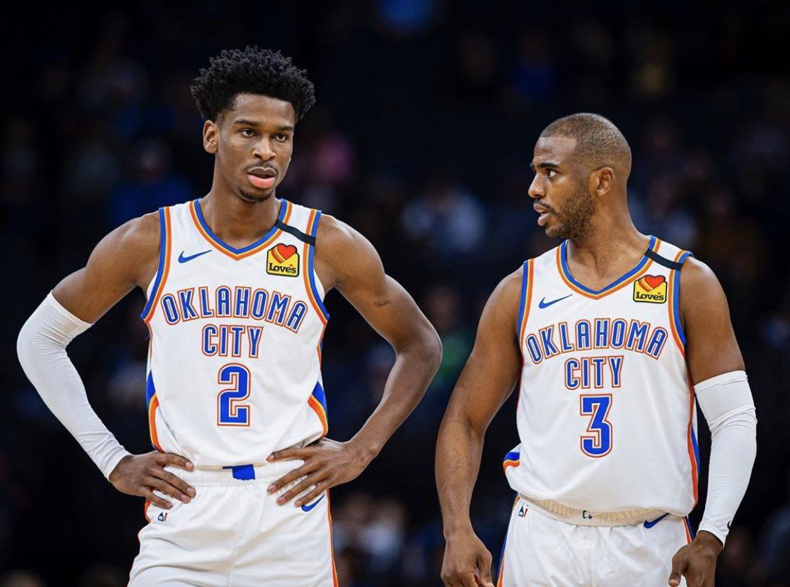 Shai Gilgeous Alexander On Twitter In 2020 Okc Thunder Oklahoma City Thunder Thunder Players