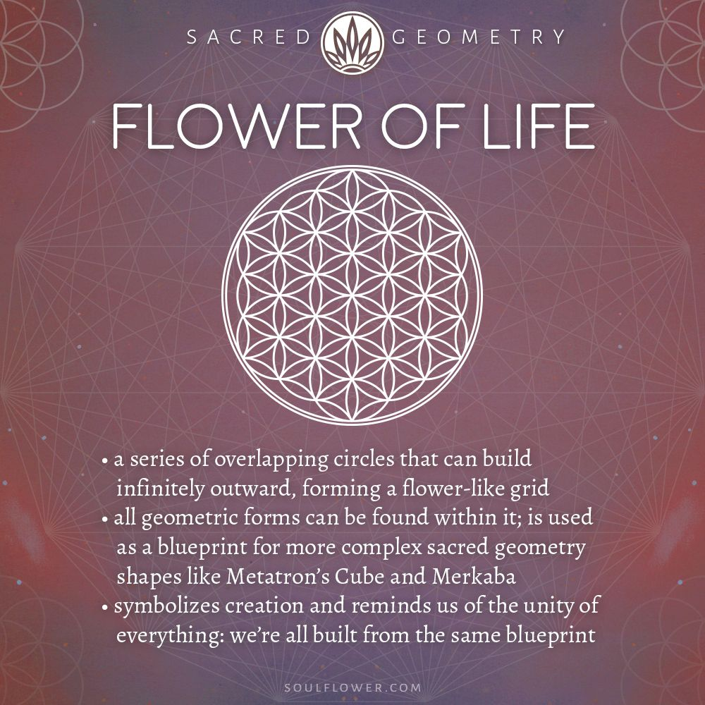 Flower of Life Meaning Sacred Geometry Sacred geometry