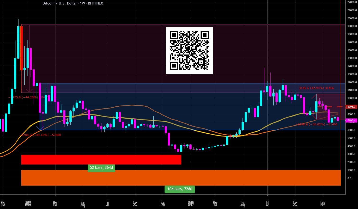bitcoin trader specchio