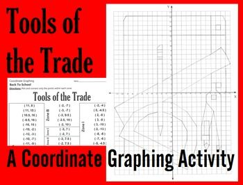 A coordinate graphing activity.