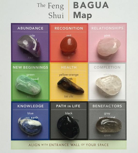 9 feng shui bagua natural crystal set feng shui - Feng shui casa nueva ...