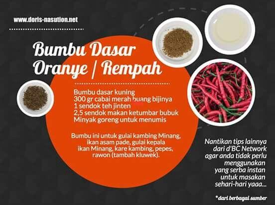 Bumbu Dasar Orange Resep Makanan Resep Masakan Indonesia