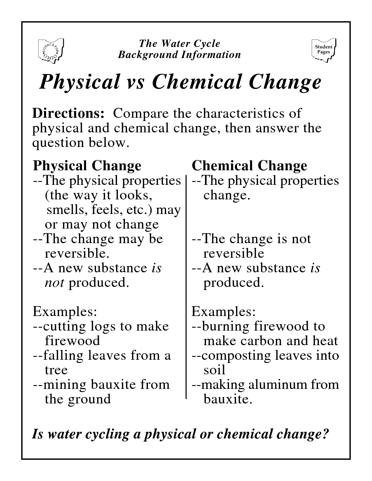 Worksheets Physical And Chemical Changes Worksheet physical vs chemical change chemistry pinterest change