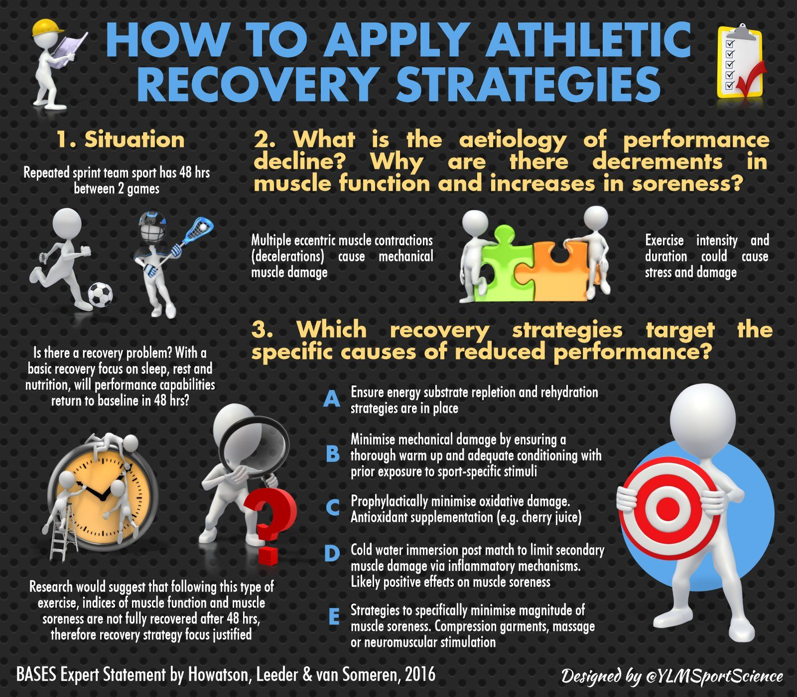 Science Facts Exercise: Recovery, Muscle Function, Eccentric