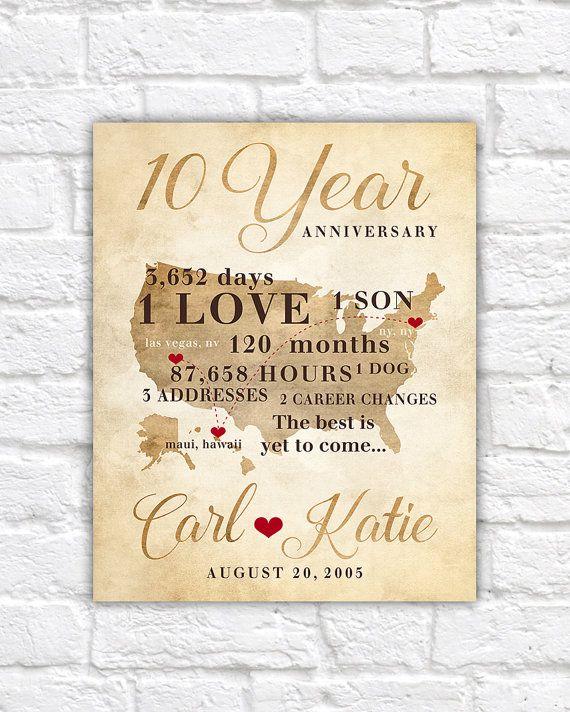 Gift 10 Year Wedding Anniversary: 10 Year Anniversary Gift, Gift For Men, Women, His, Hers