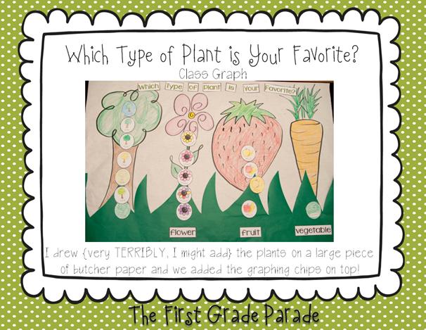 The First Grade Parade | Kindergarten PLANTS | Pinterest | Gemüse ...