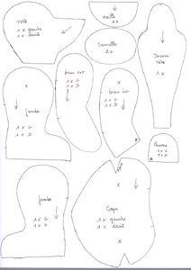 modele couture nounours