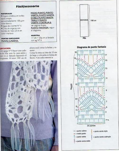 DE MIS MANOS TEJIDOS Y MAS...: Bufandas o chalinas | Crochets ...