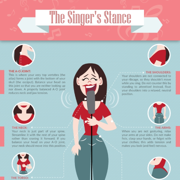 how do you get music on your iphone the singer s stance 8 things to become a better singer 20716