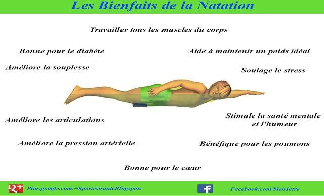 Les Bienfaits De La Natation Bodyweight Workout Body Weight Workout