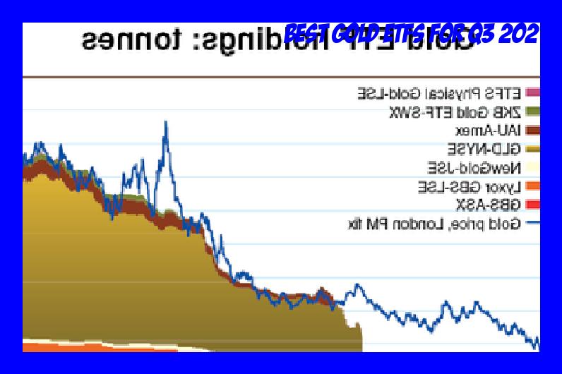 Ishares Gold Bullion Etf Ishares Gold Bullion Gold Price
