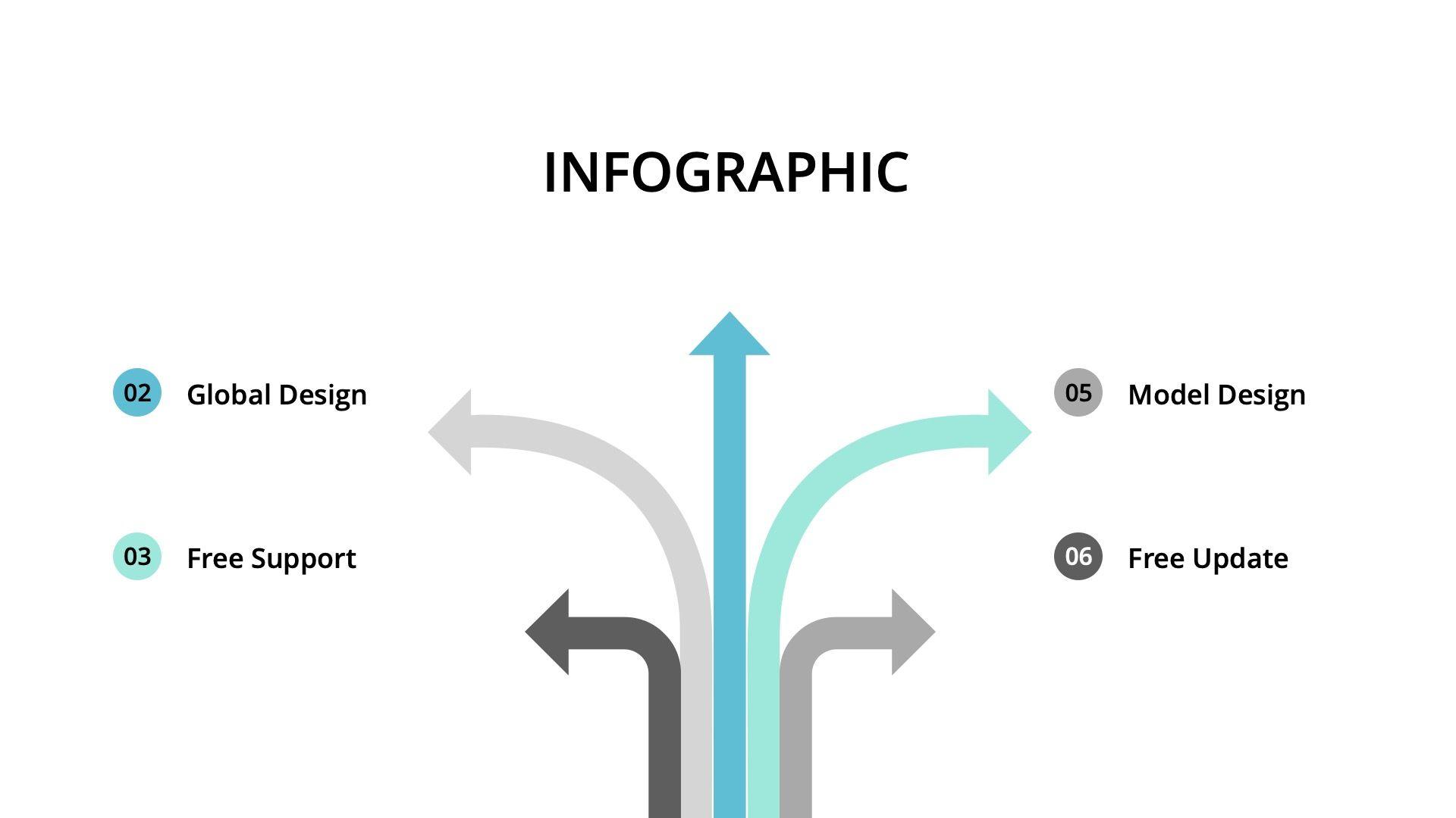 Brand Strategy Creative Google Slidetemplate Creative