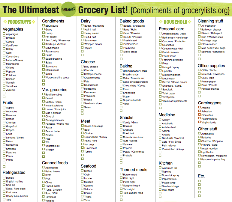 Grocery List Template For Pantry Food  To Do Lists