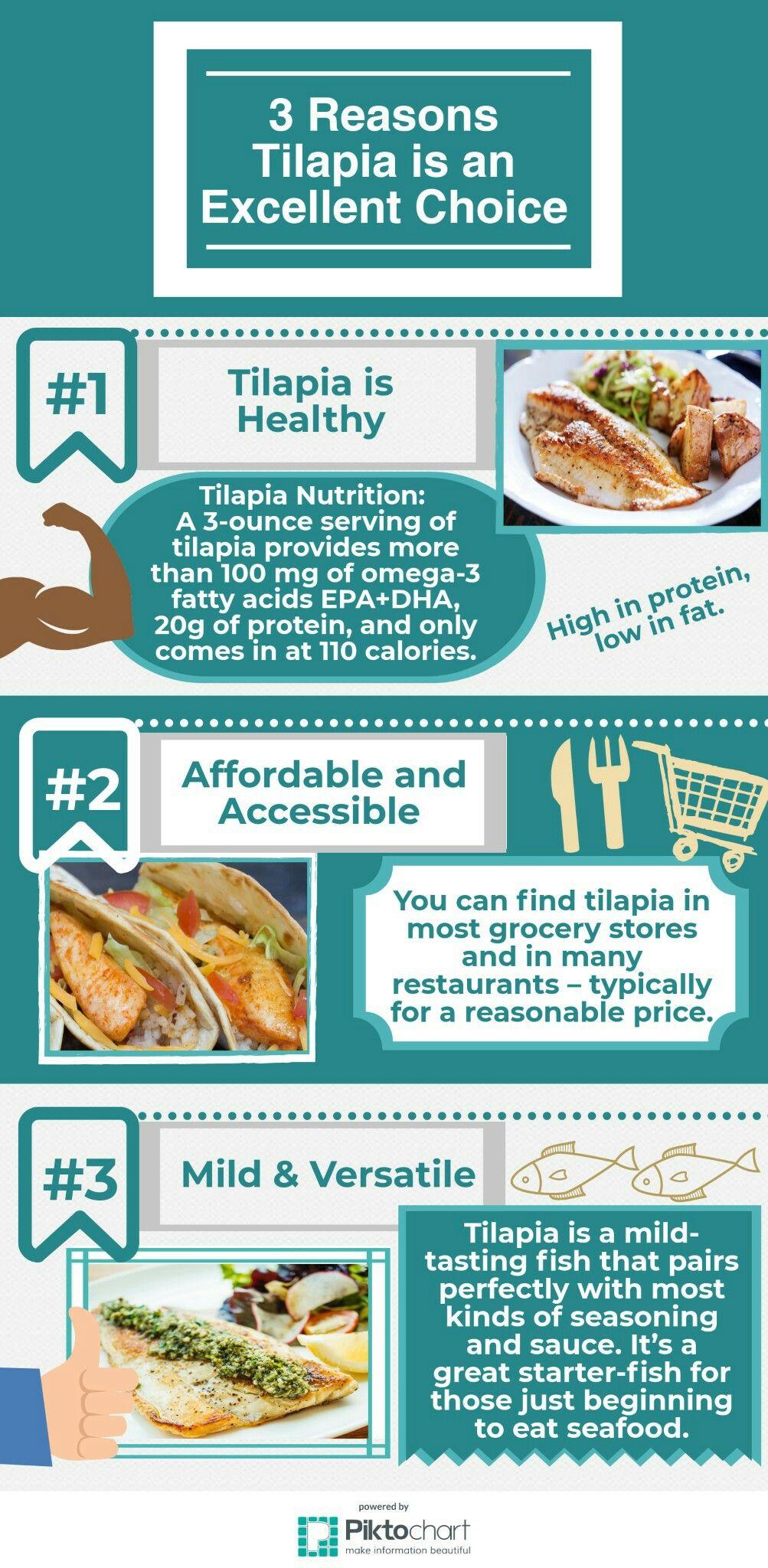 Tilapia Why Healthy Tilapia Tilapia Nutrition Facts Nutrition