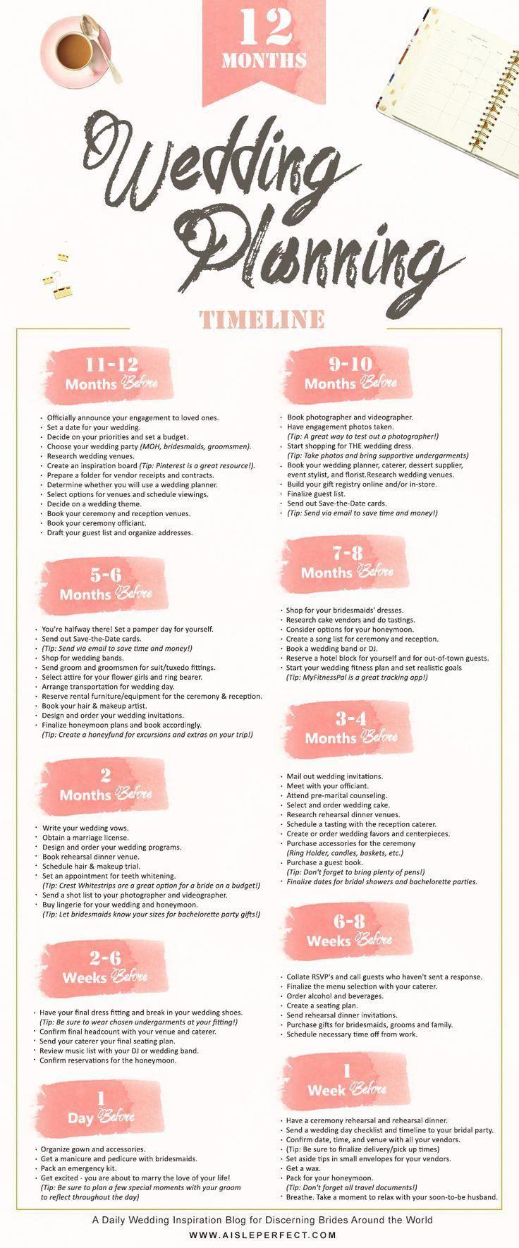 Best Wedding Checklist 0513 Weddingchecklist Wedding Planning Timeline Wedding Planning Guide Wedding Planning Checklist