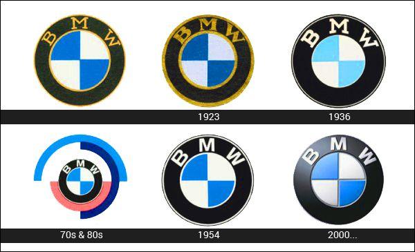 Bmw Logo History Bmw Logo Bmw Logos