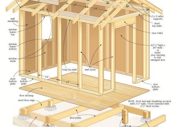 construction atelier bois  le bo alex  Pinterest  ~ Plan Construction Cabane En Bois