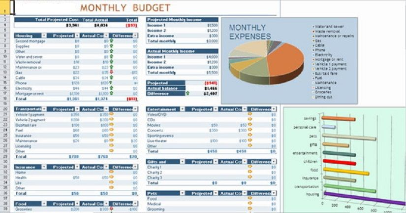 Download Daily Expense Budget Spreadsheet Excel Template 2010 - monthly financial report excel template