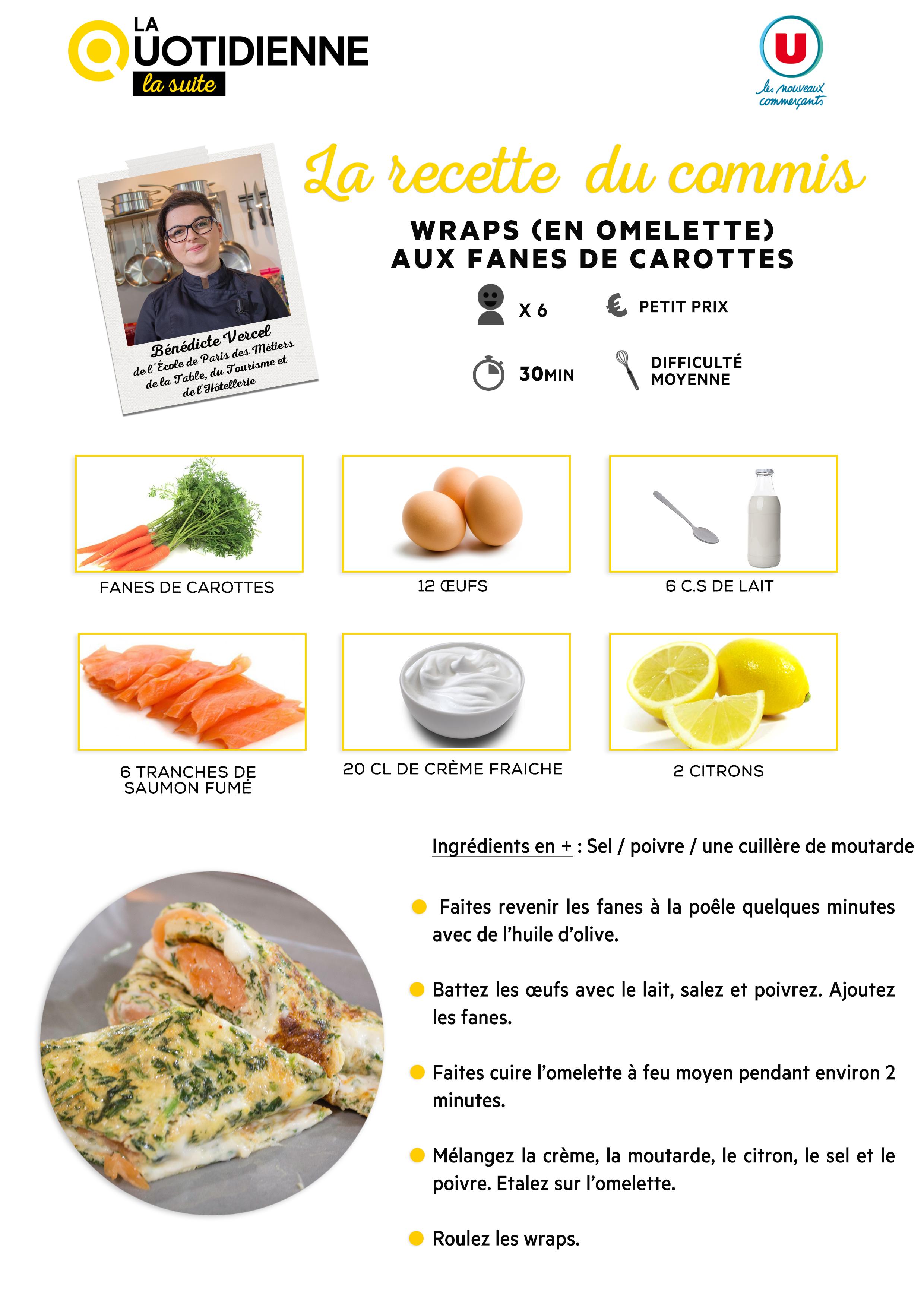 La recette du jour wraps en omelette aux fanes de carotte vous commencez le comprendre dans - Idee garniture wrap ...