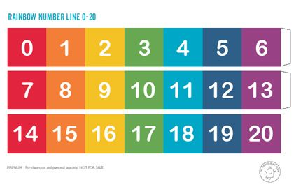 Number Names Worksheets printable numbers 1-20 : 1000+ images about Numbers on Pinterest