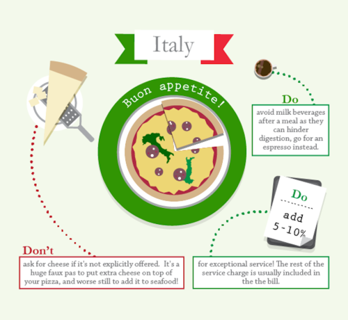 Italy Table Manners And Etiquette Brokeasshome Com