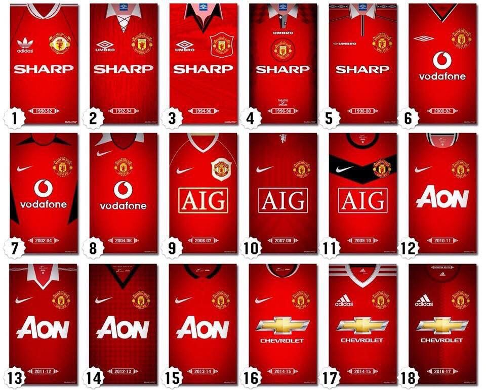 56fea794a75 Manchester United shirts over the years.....