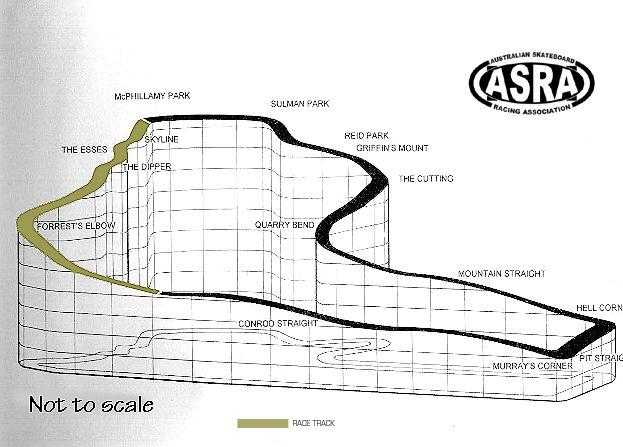 bathurst race track photos google search slot car track rh pinterest com