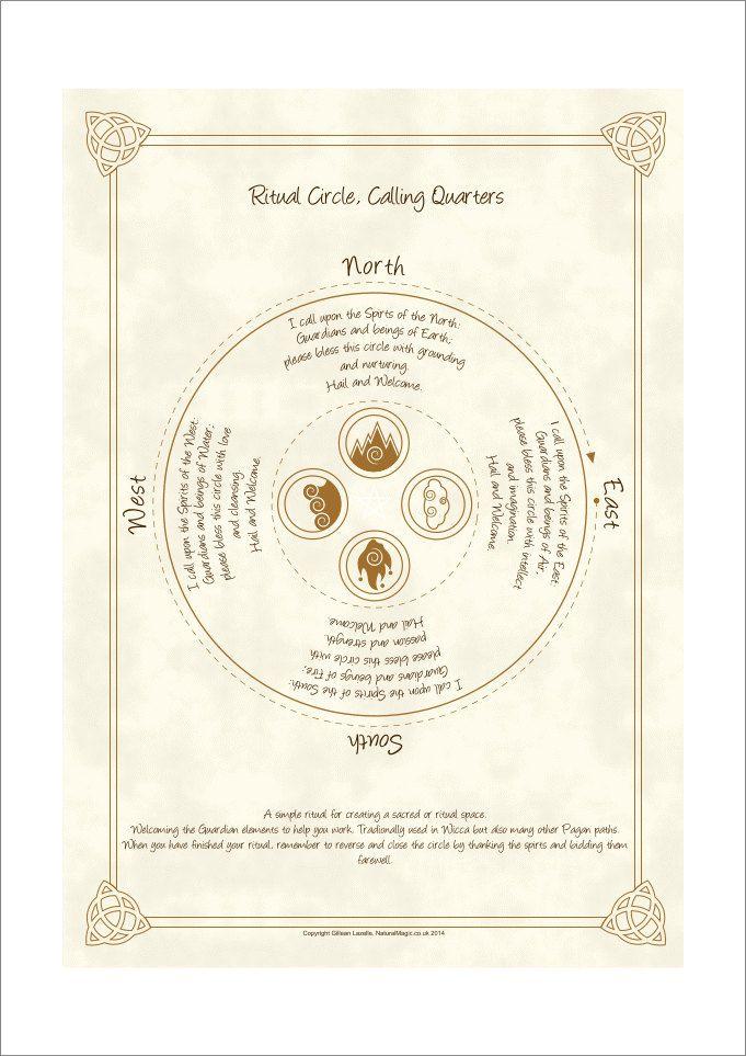 Ritual Circle, Calling quarters | Earth Magical | Book of