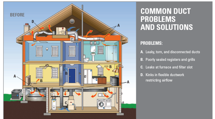 Common ductwork problems in your home. | Ductwork | Heating ... on central air duct covers, return air duct covers, air duct grill covers, air conditioning, range hood duct covers, central air intake vent covers, ac covers, heating duct vent covers, roof duct covers, air duct register covers, wall air duct covers, hvac duct covers,