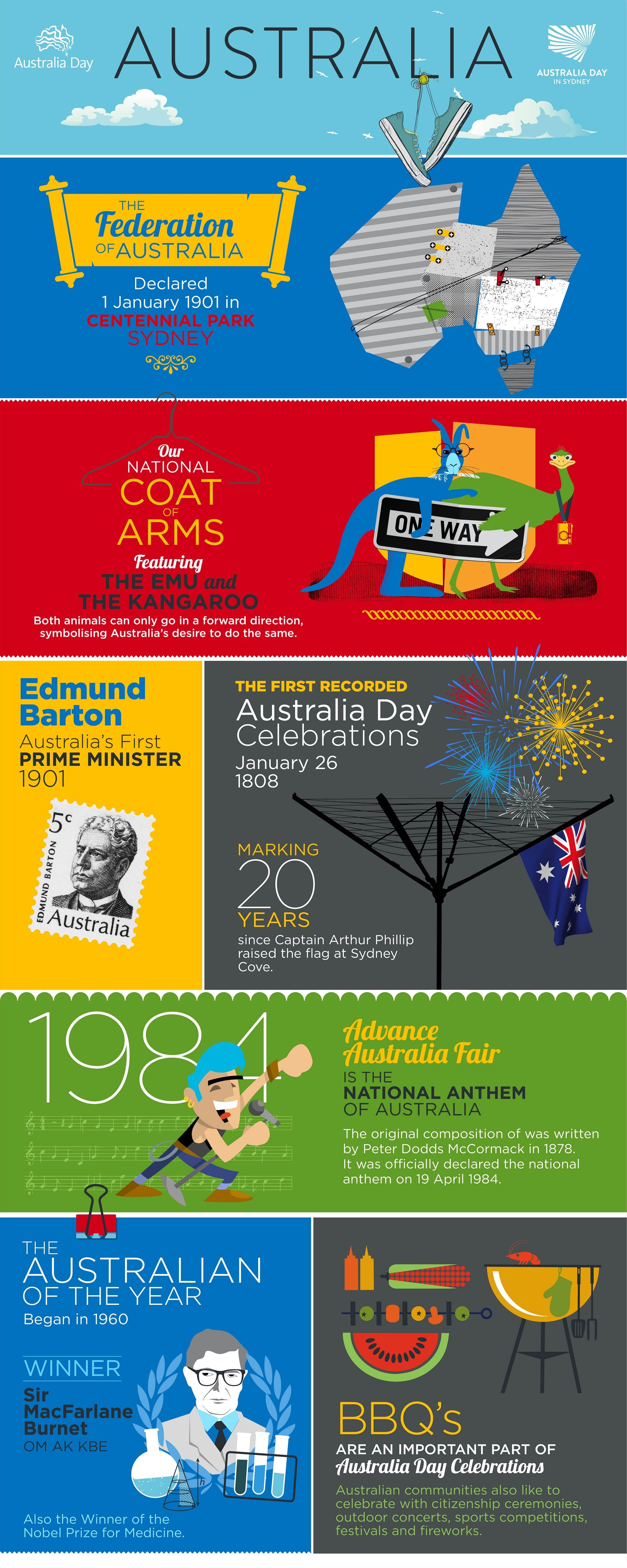 sydney house infographics - Google Search