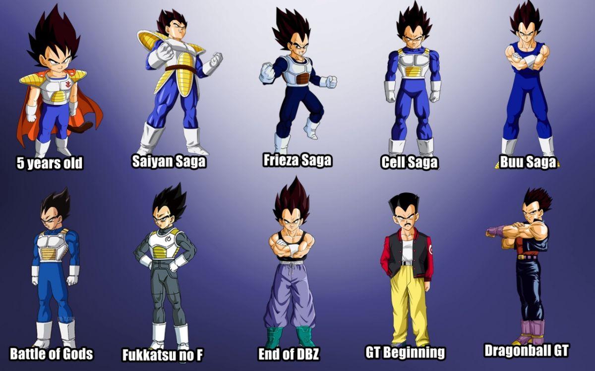 L\'évolution du design des personnages de Dragon Ball Z   9emeArt ...