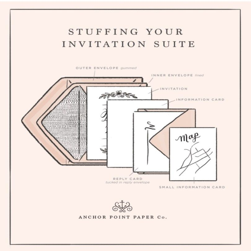 Assembling Wedding Invitations Budget Wedding Invitations Wedding Event Planning
