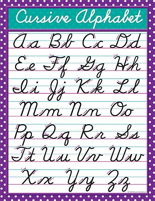 Cursive Chart Cursive Alphabet, Teaching Cursive, Cursive Chart