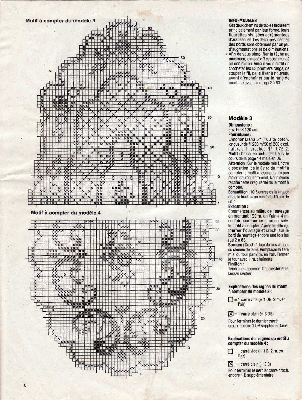 Pin von Susanne Faltin auf Häkeln - Deckchen - Oval | Pinterest ...