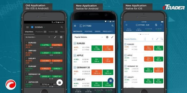 Spotware S Ctrader Launches A New Version Of Its Mobile Trading