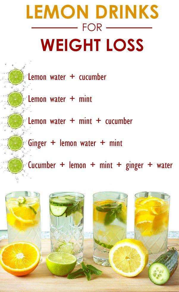 water weight loss diet