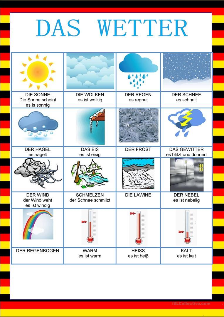Willkommen auf Deutsch - das Wetter | German, Learn german and Language