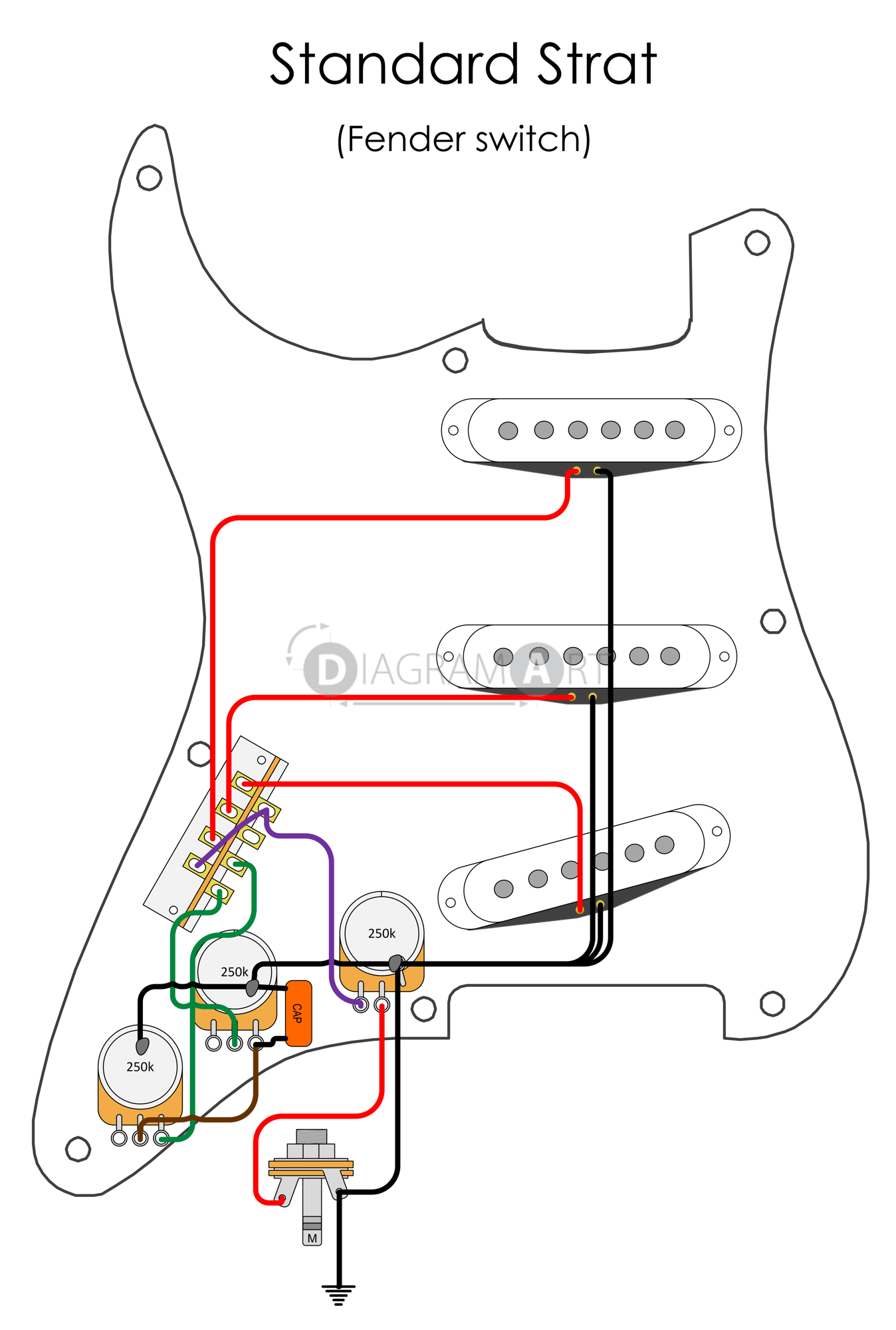 30 Wiring Diagram For Electric Guitar Stratocaster