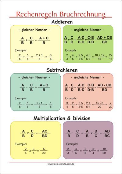 Rechenregeln Bruchrechnung - Mathe Lernposter - 4., 5. Klasse ...