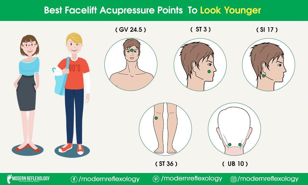 5 Rejuvenating Acupressure Points for Holistic Facelift ...
