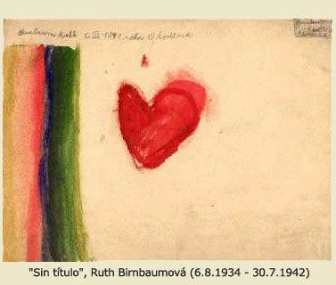 Dibujos y poemas de los niños del Ghetto de Terezín