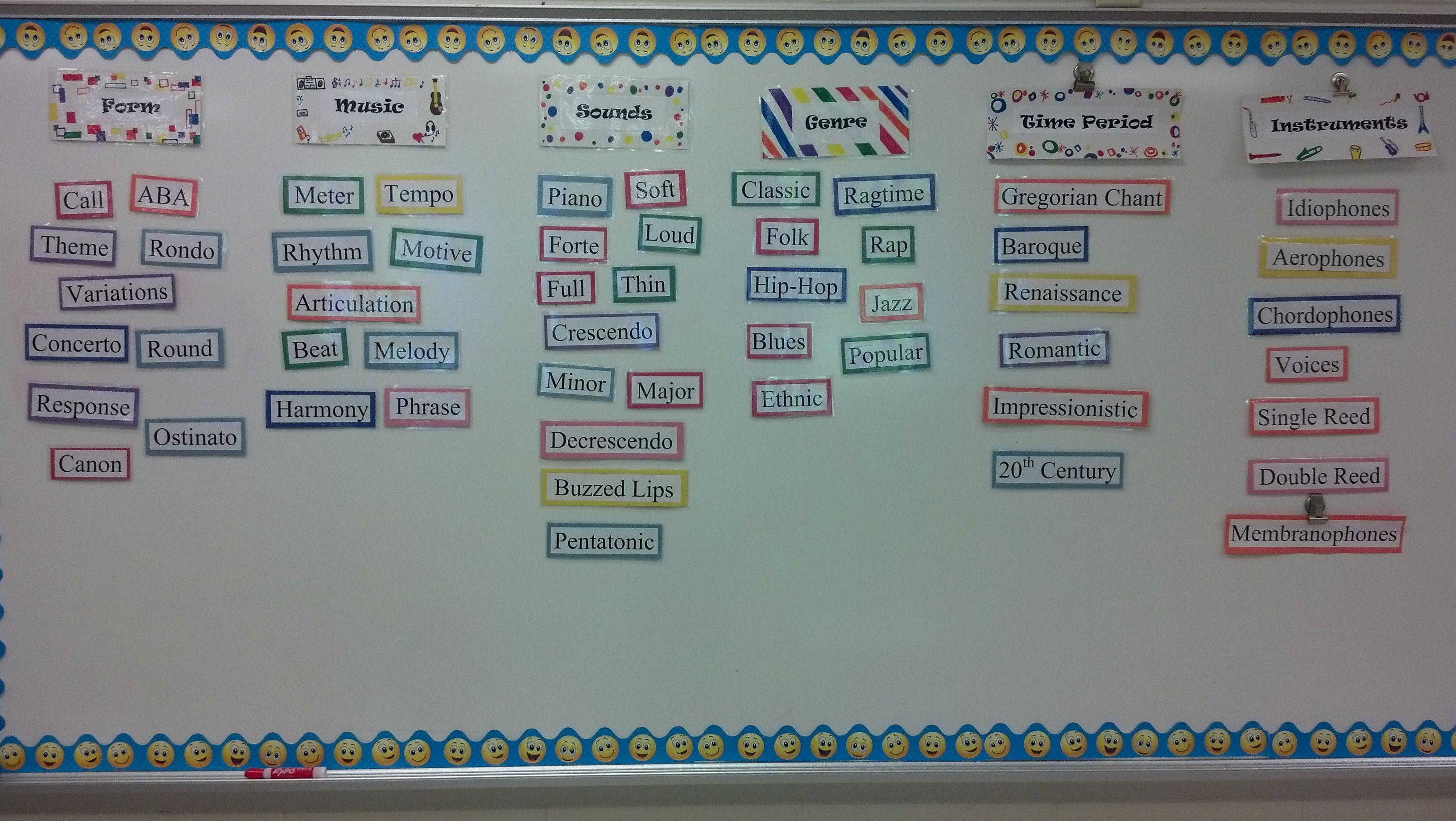 Pin By Cassandra Slemp On Classroom Music Word Walls Word Wall Music Bulletin Boards