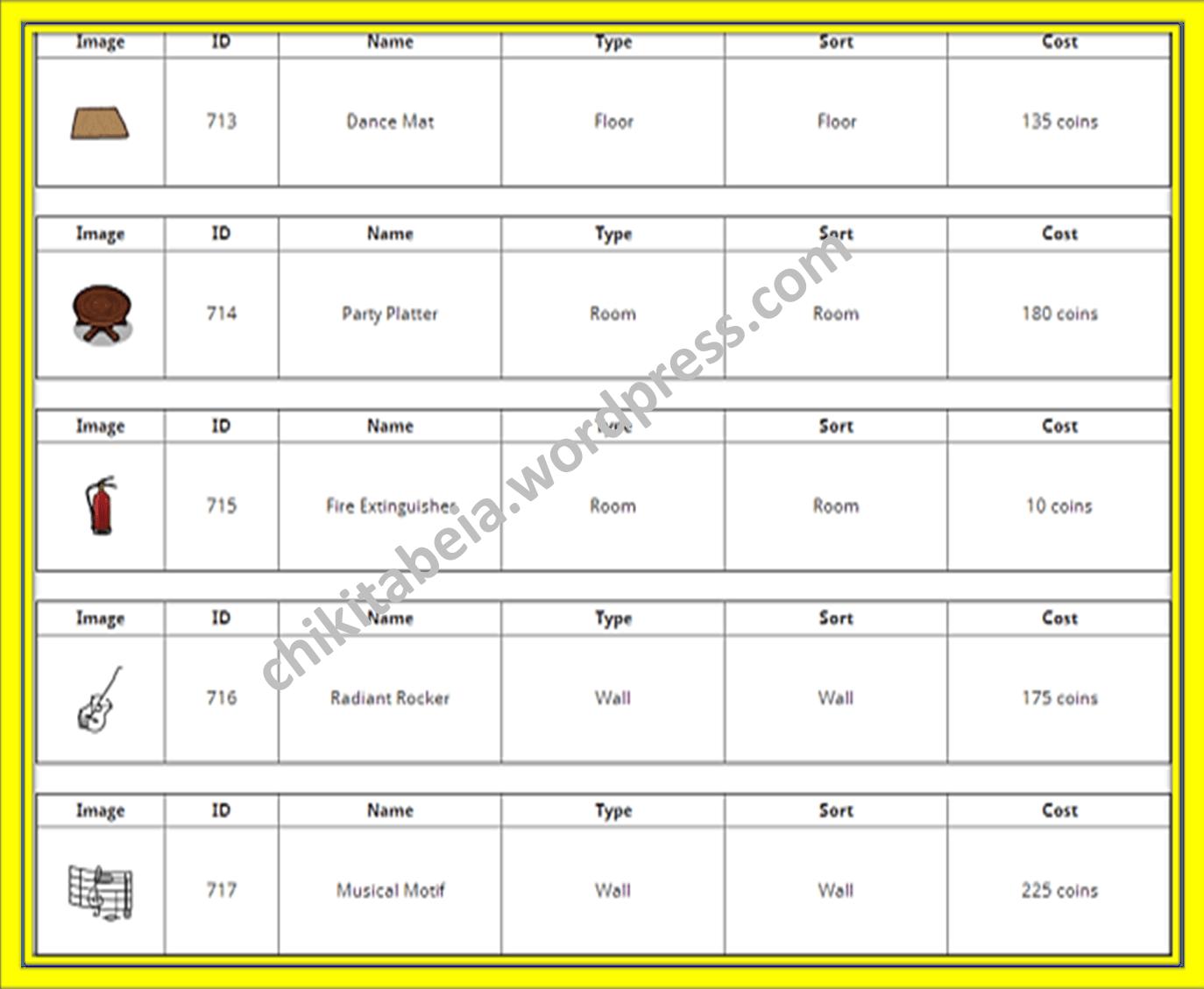 Resultado De Imagen Para C Digos De Free Penguin Muebles  # Muebles Worksheet