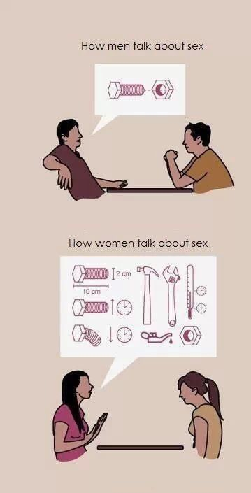 Guys talk on sex