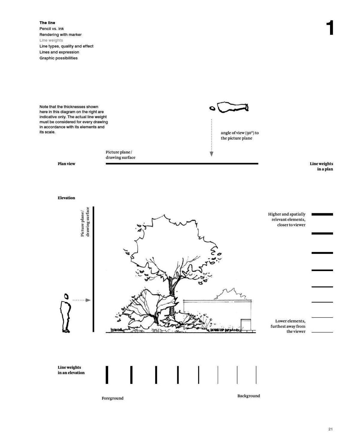 Landscape Gardening Courses In Mumbai Although Landscape Gardening Barnsley Landscape Architect Easy Landscaping Landscape Architecture