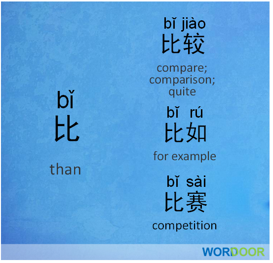 Chinese Phrases Here Are Some Common Words And Phrases That Use The Character You Make A Sentence Using One Of These Words Oh My Gosh This Is So
