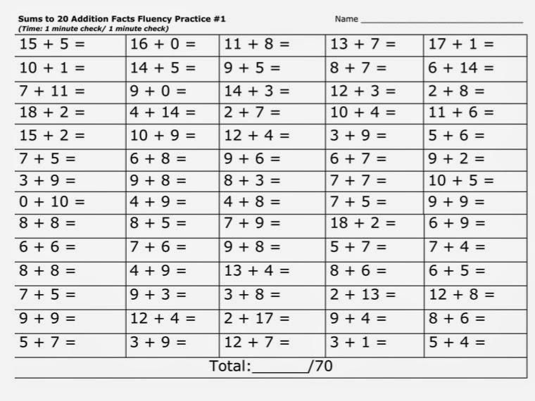 42 Printable Math Facts Worksheets 2nd Grade Math Facts Math Fact Worksheets Math