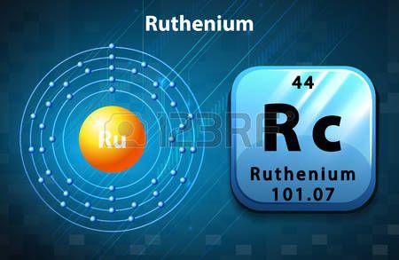ruthenium Simbolo Peoridic e schema elettronico di rutenio - new tabla periodica de los elementos quimicos vanadio
