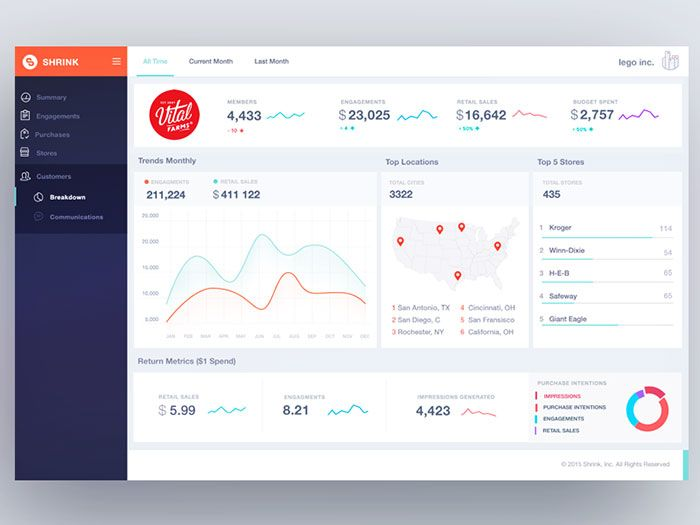 Showcase Of Beautiful Dashboard UI Designs | Dashboard UI ...