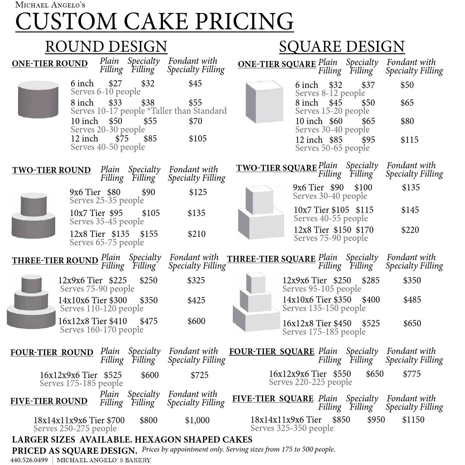 Pin by Rikkia Renee on Cakes Cakes & more Cakes   Pinterest   Custom ...